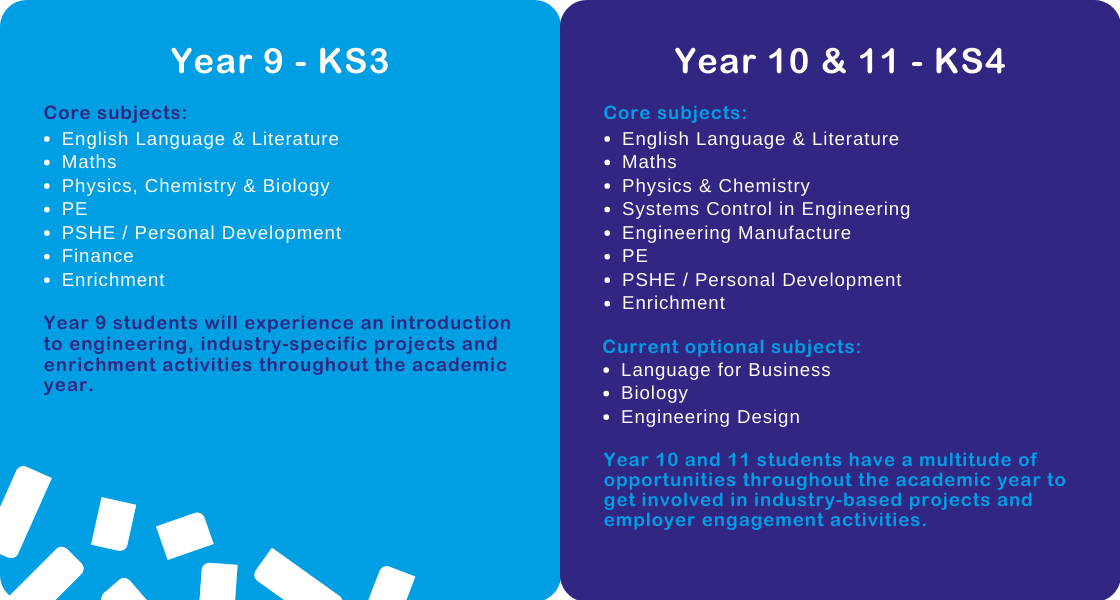 KS3 and KS4 Curriculum Overview